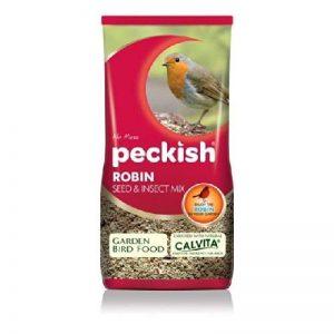 nourrir oiseaux été TOP 1 image 0 produit