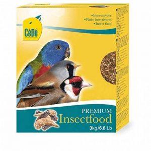 oiseaux insectivores TOP 0 image 0 produit